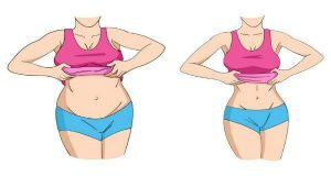 To Lose 8 Inches Of Your Waist