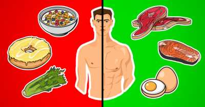 ကိုယ္အေလးခ်ိန္ကို တက္ေစၿပီး ၾကြက္သားတည္ေဆာက္မႈကို အားေပးတဲ့ အစားအစာမ်ား
